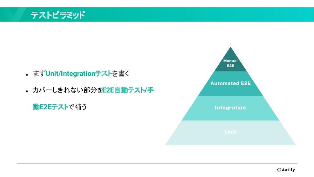 テストピラミッド ● まずUnit/Integrationテストを書く ● カバーしきれない部...