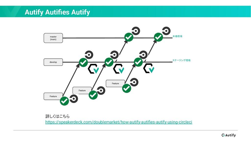 Autify Autifies Autify 詳しくはこちら https://speakerde...