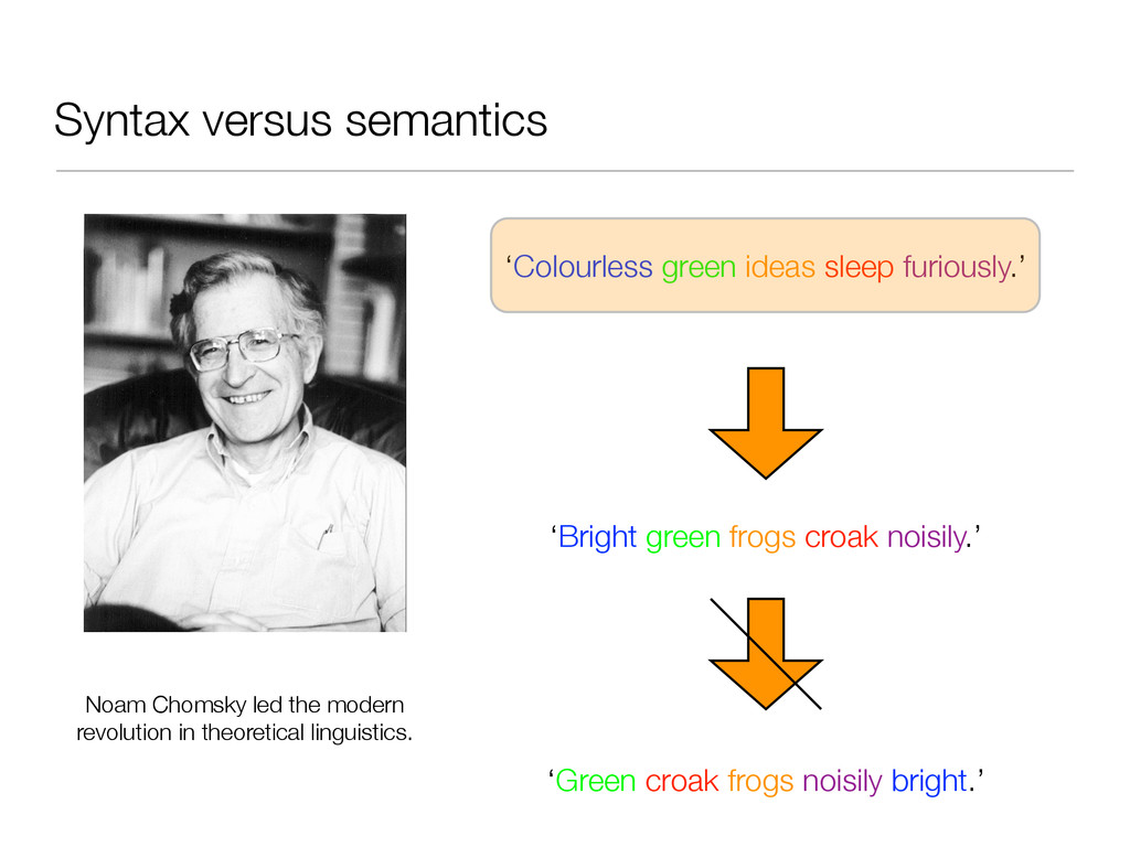 Syntax versus semantics 'Colourless green ideas...