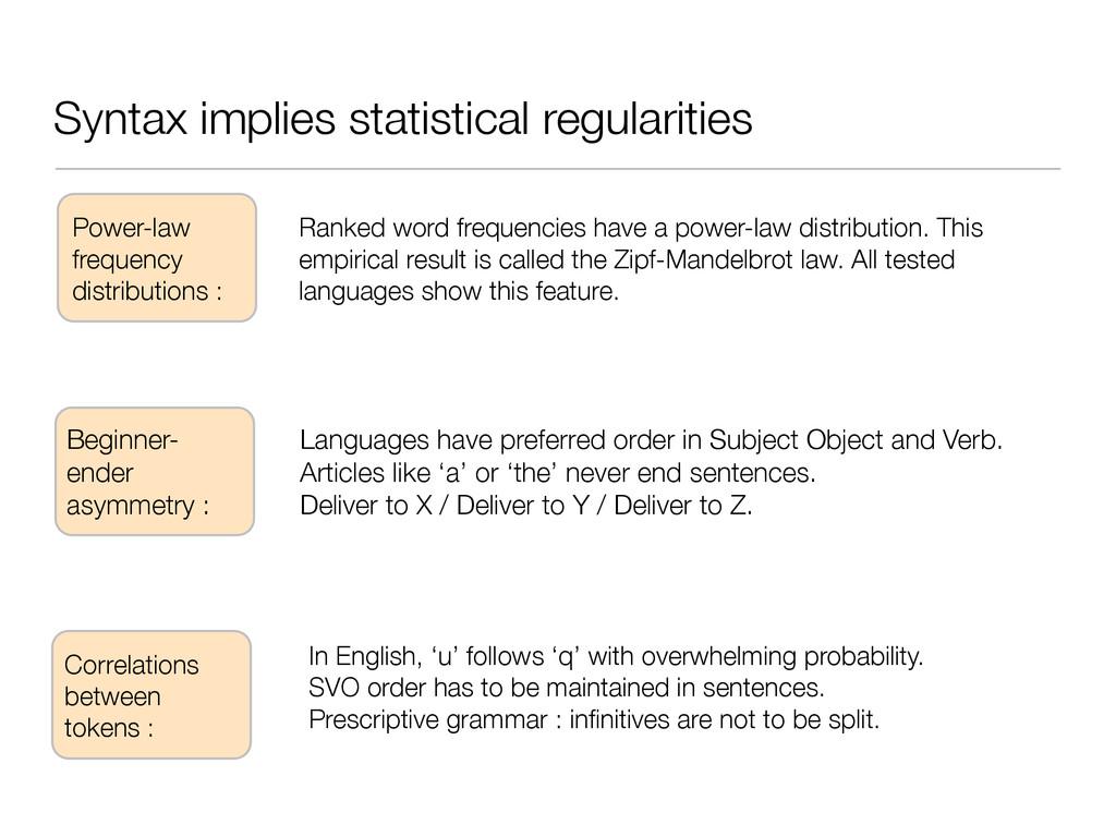 Syntax implies statistical regularities Power-l...