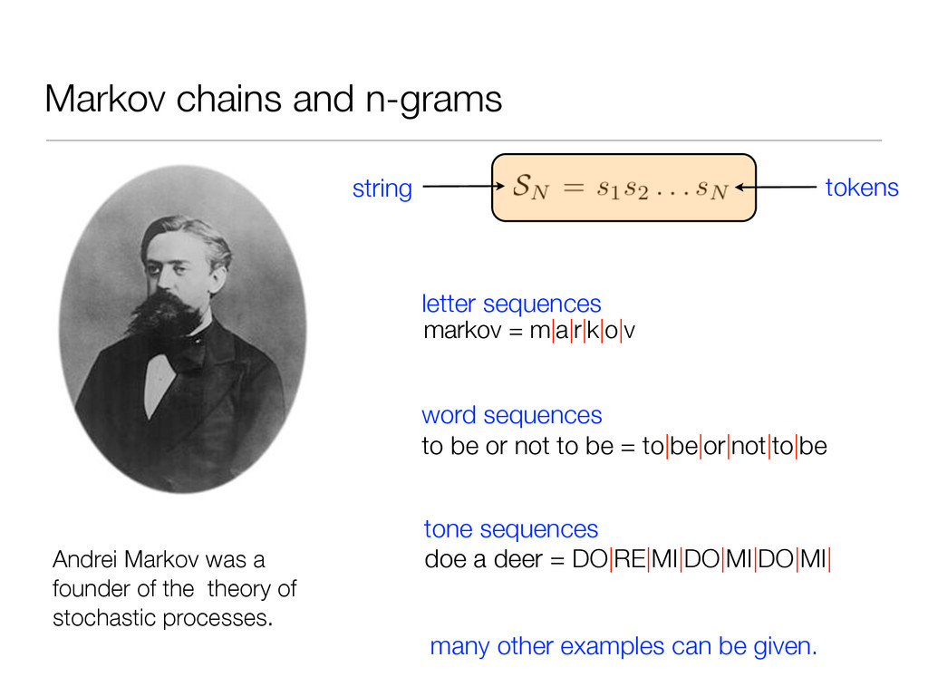 Markov chains and n-grams Andrei Markov was a f...