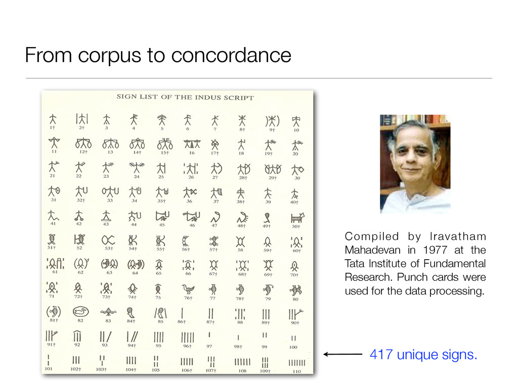 From corpus to concordance Compiled by Iravatha...
