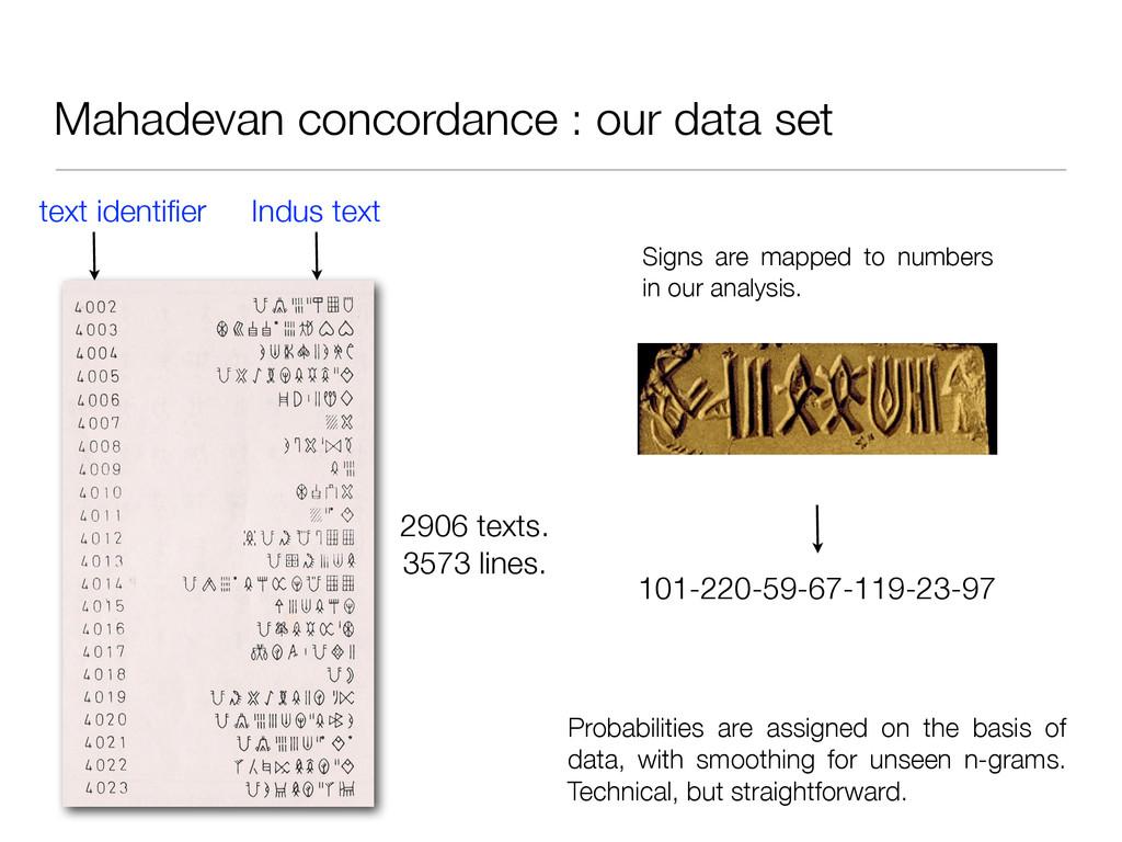 Mahadevan concordance : our data set 2906 texts...