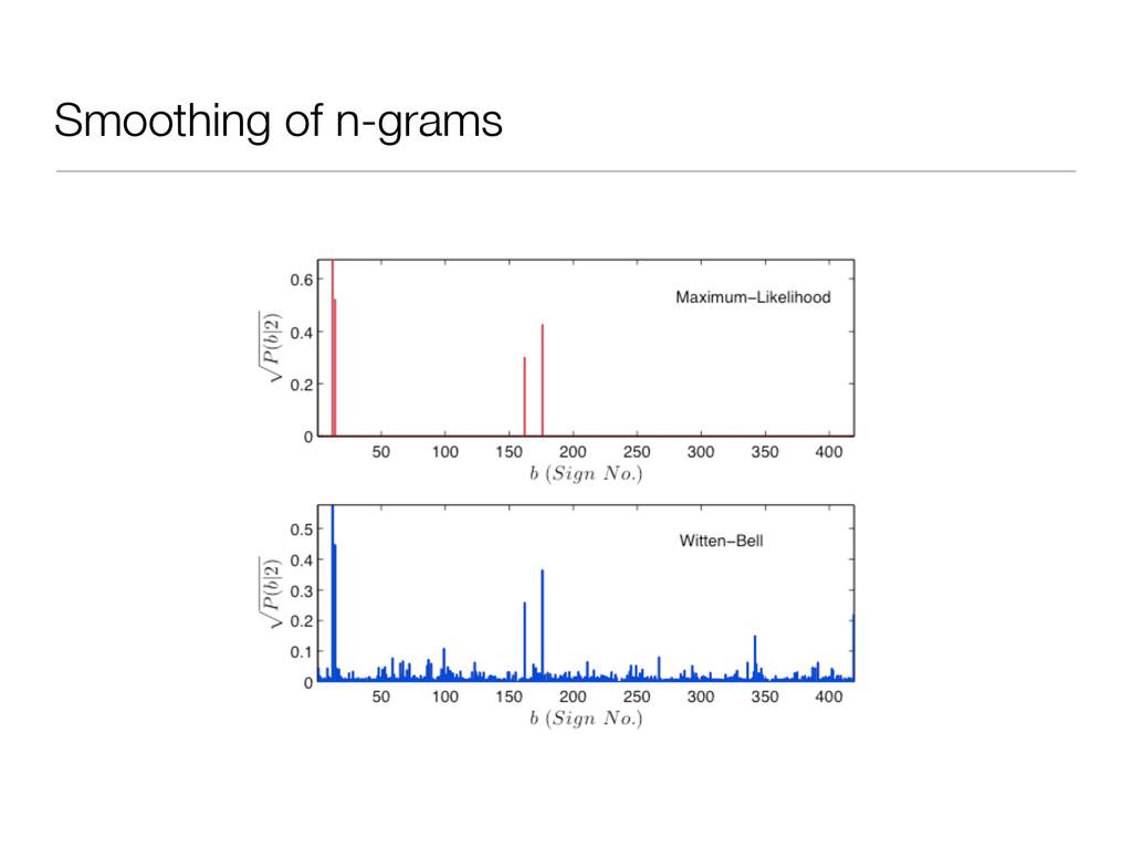 Smoothing of n-grams