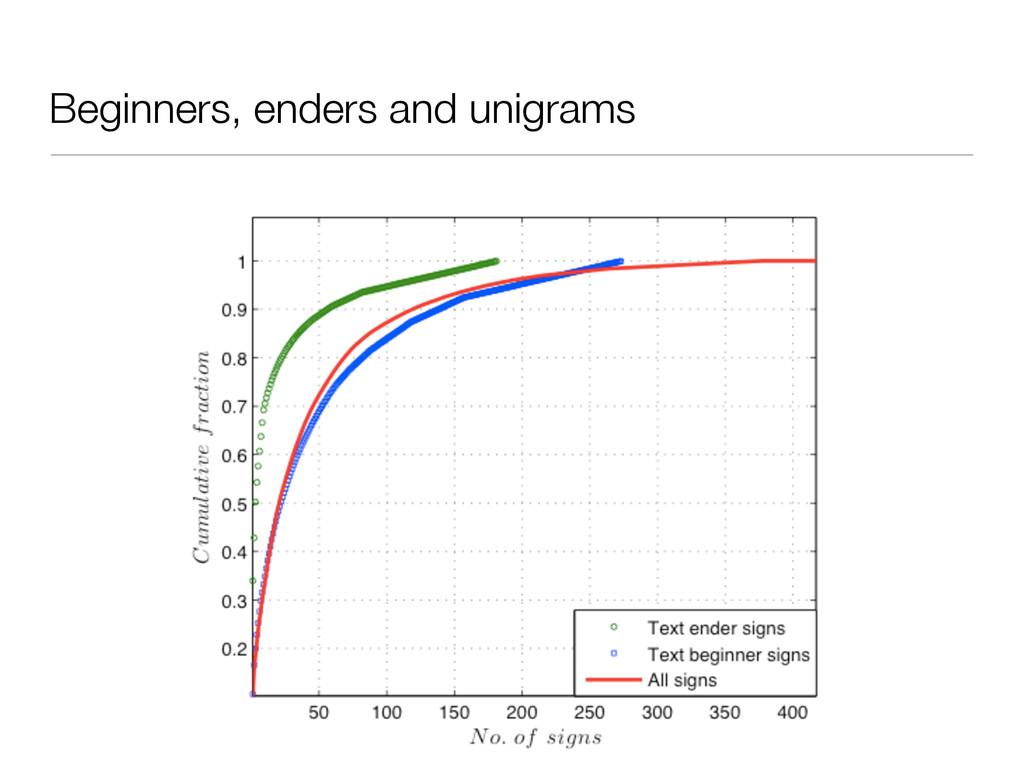 Beginners, enders and unigrams