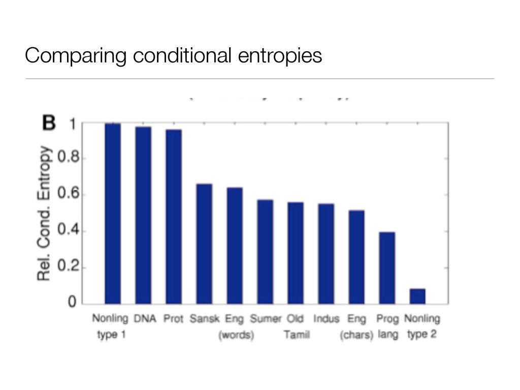 Comparing conditional entropies