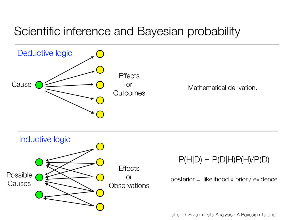 Scientific inference and Bayesian probability Ca...