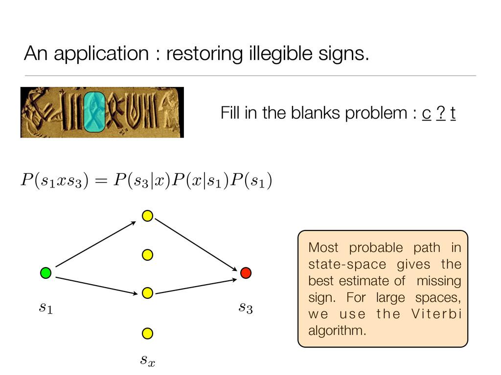 An application : restoring illegible signs. Fil...