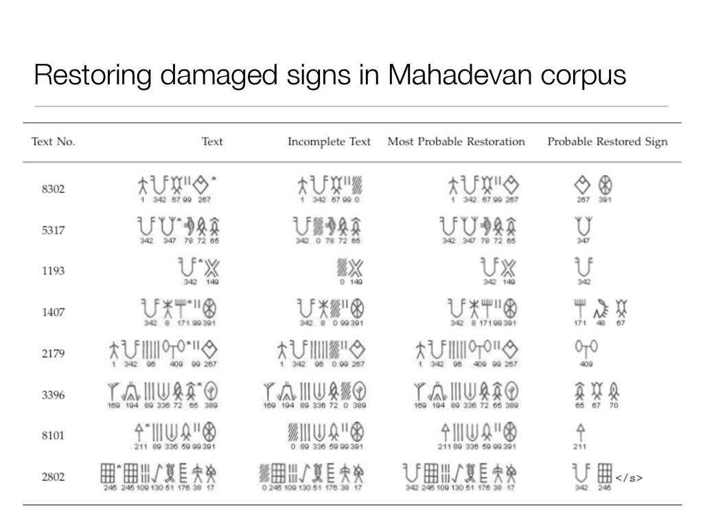 Restoring damaged signs in Mahadevan corpus