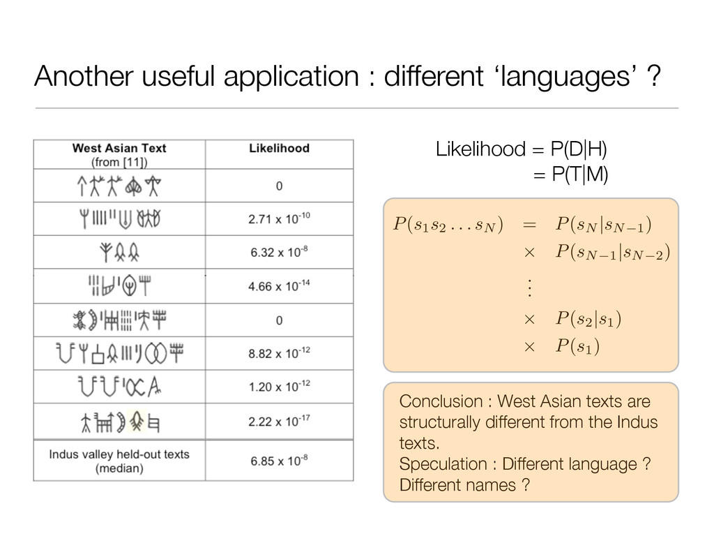 Another useful application : different 'languag...