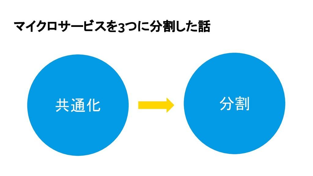 マイクロサービスを3つに分割した話 共通化 分割