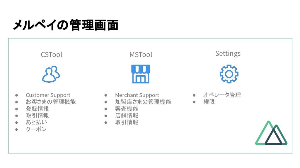 メルペイの管理画面 CSTool MSTool Settings ● Customer Sup...