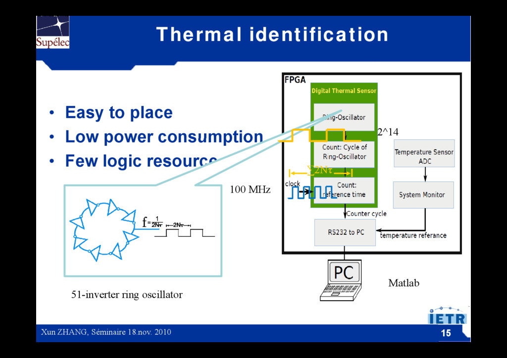 Thermal identification • Easy to place • Low po...