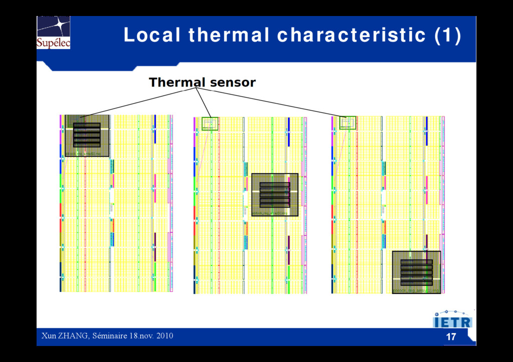 Local thermal characteristic (1) Green Workshop...