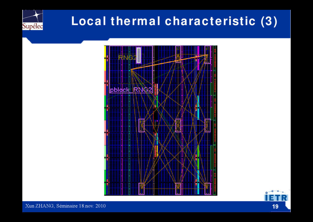Local thermal characteristic (3) Green Workshop...