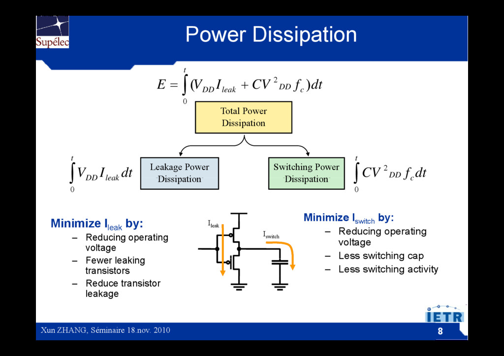 Power Dissipation dt f CV I V E t c DD leak DD ...