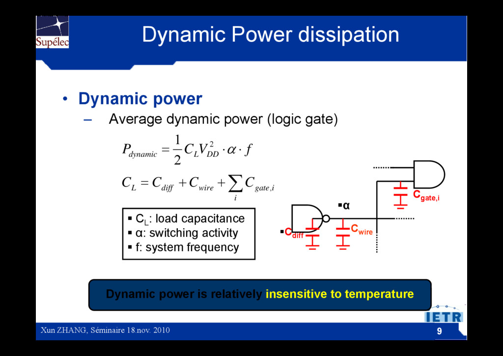 Dynamic Power dissipation • Dynamic power • Dyn...