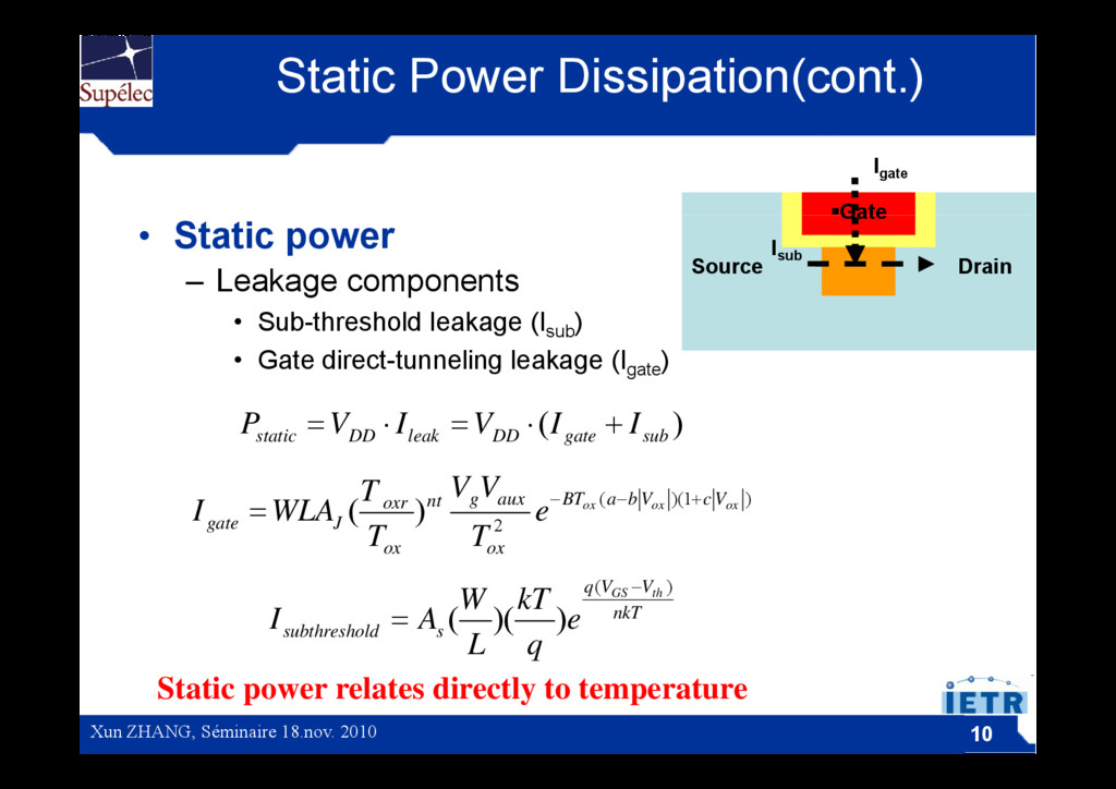 Static Power Dissipation(cont.) Gate Igate • S...