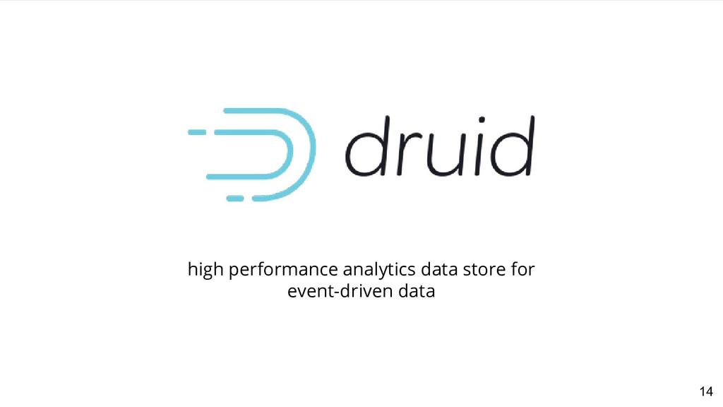 14 high performance analytics data store for ev...