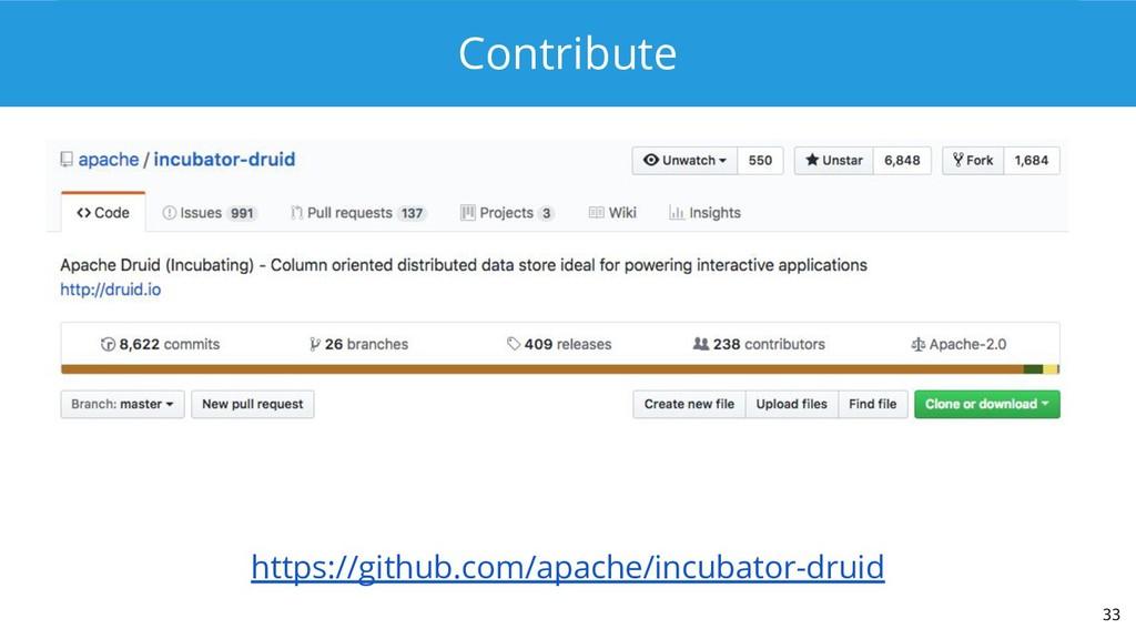 Contribute 33 https://github.com/apache/incubat...