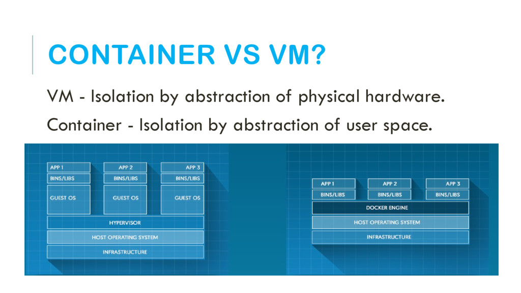 CONTAINER VS VM? VM - Isolation by abstraction ...
