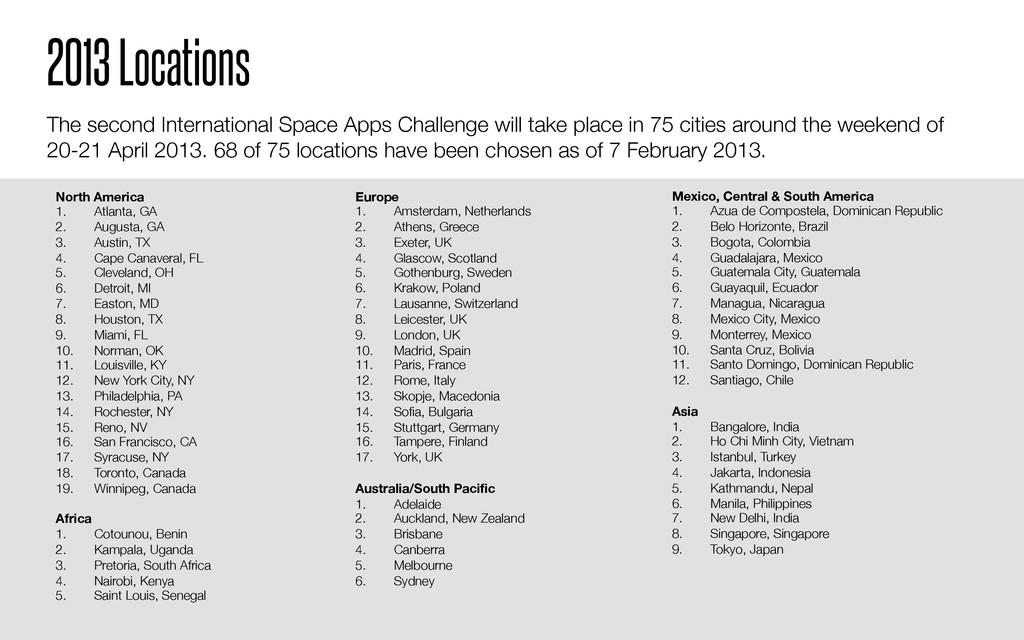 2013 Locations The second International Space A...