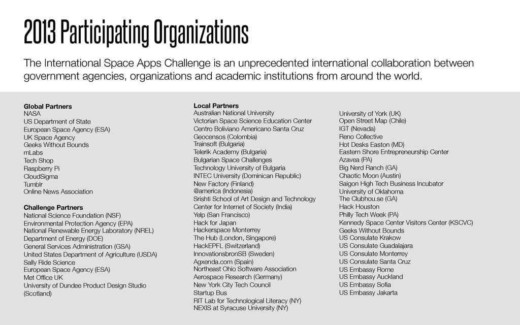 2013 Participating Organizations Global Partner...