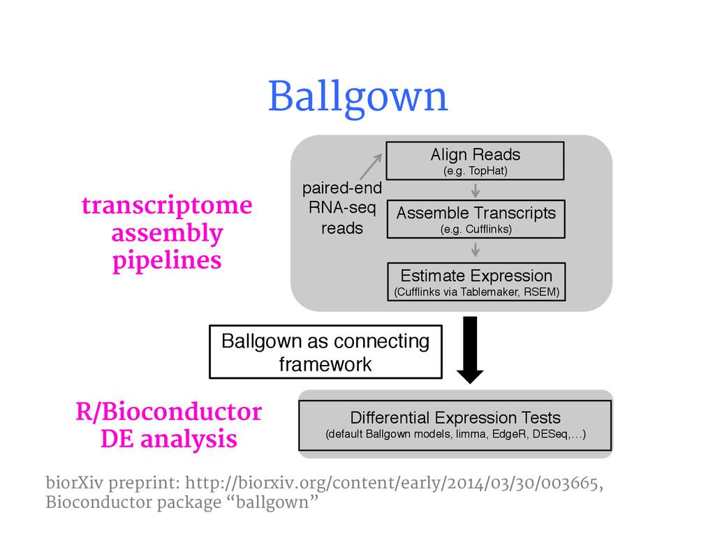 Ballgown biorXiv preprint: http://biorxiv.org/...