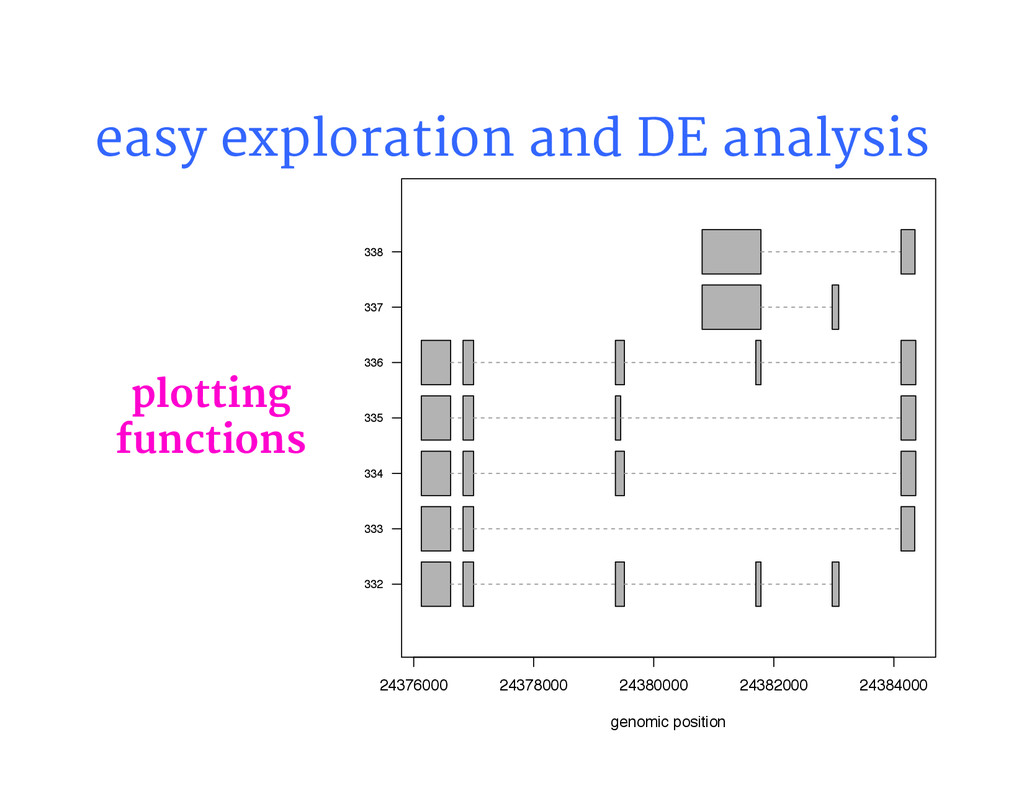 easy exploration and DE analysis 24376000 2437...