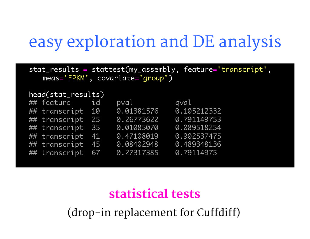 stat_results = stattest(my_assembly, feature='t...