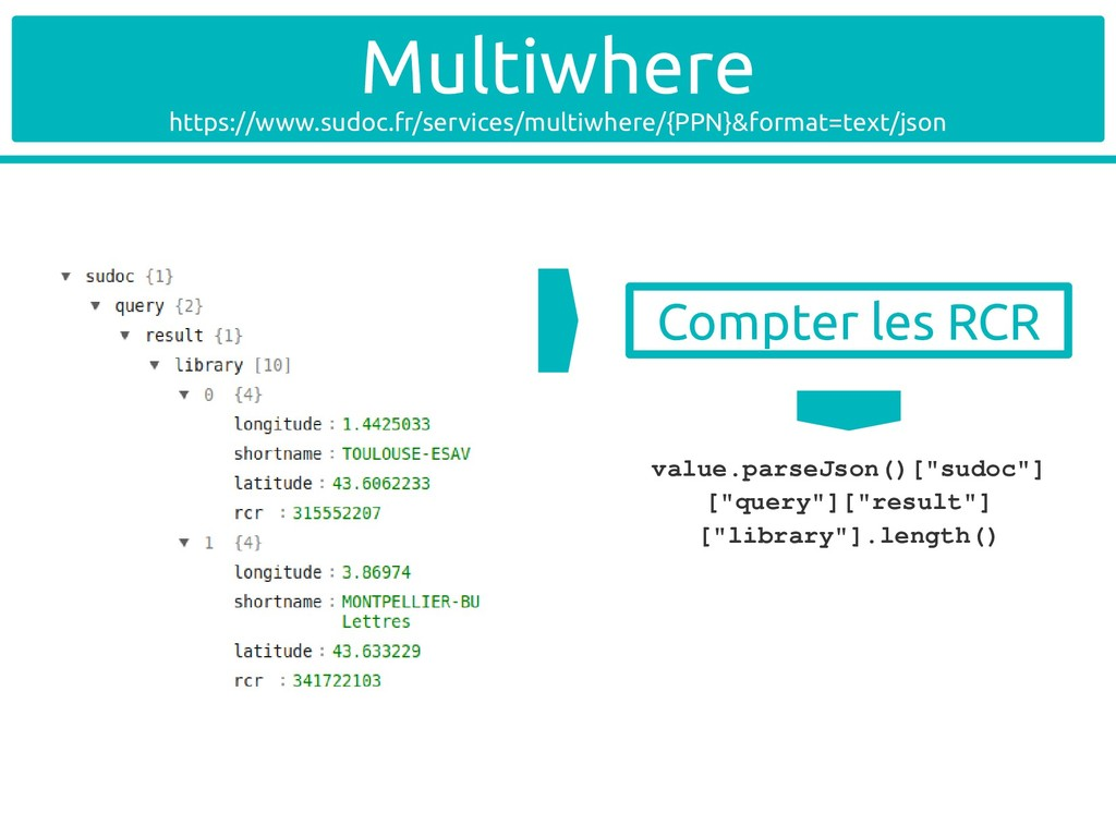 Multiwhere https://www.sudoc.fr/services/multiw...
