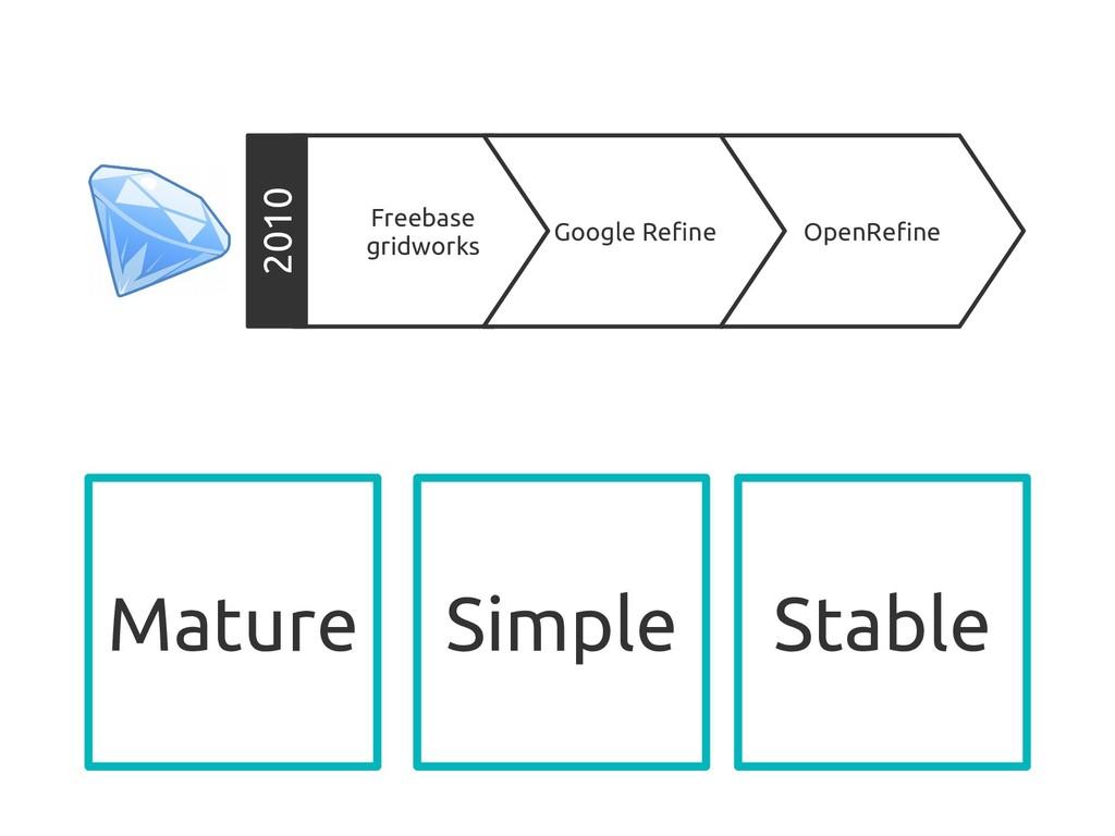 Mature Simple Stable Freebase gridworks Google ...