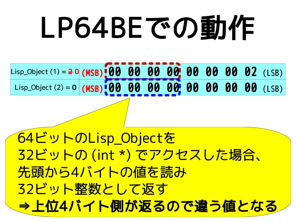 LP64BEでの動作 (MSB) 00 00 00 00 00 00 00 02 (LSB) ...