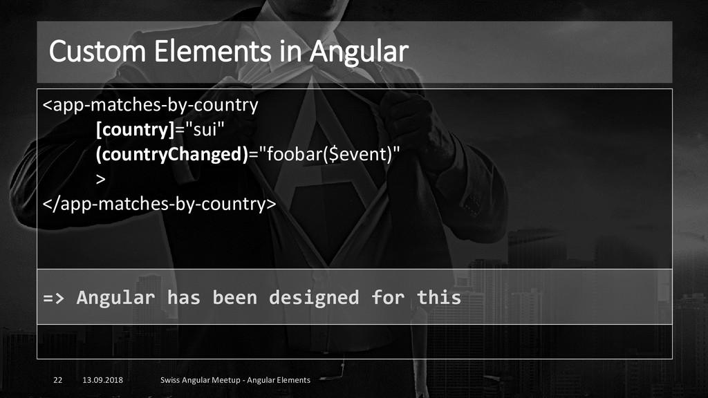 Custom Elements in Angular 13.09.2018 Swiss Ang...
