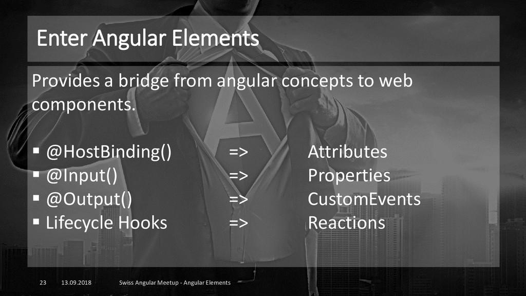 Enter Angular Elements 13.09.2018 Swiss Angular...