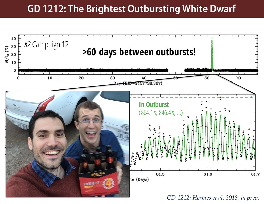 GD 1212: The Brightest Outbursting White Dwarf ...