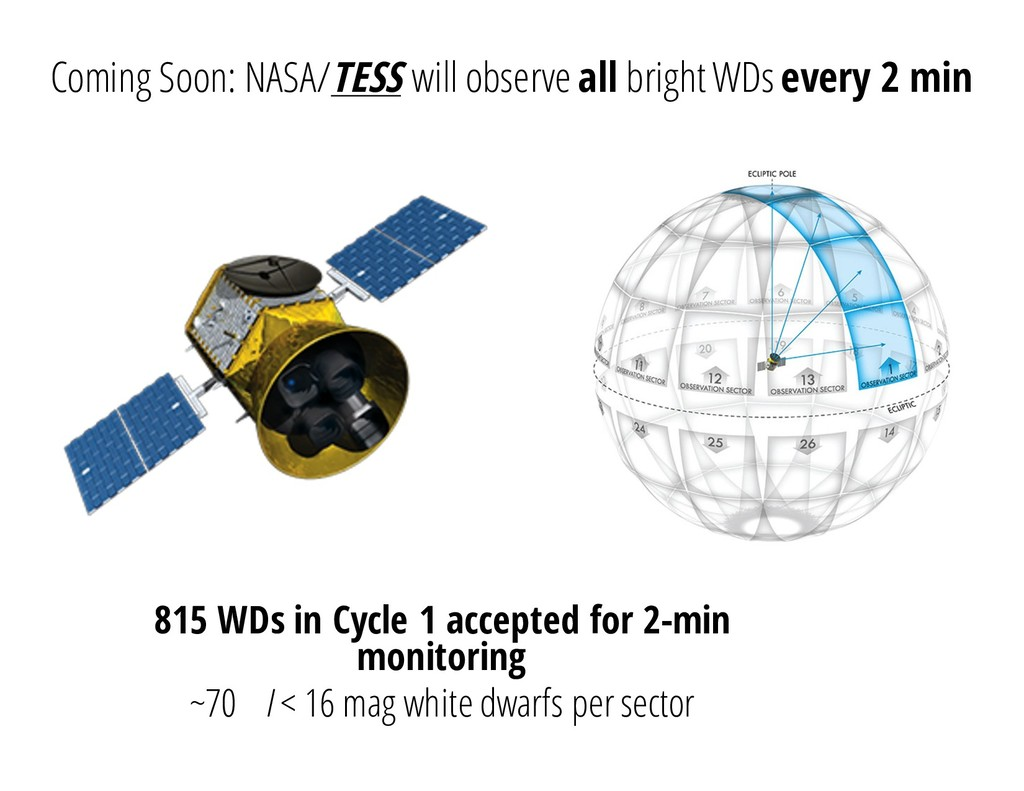 Coming Soon: NASA/TESS will observe all bright ...