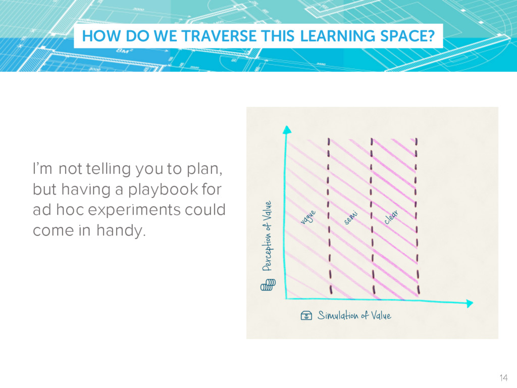 HOW DO WE TRAVERSE THIS LEARNING SPACE? I'm not...