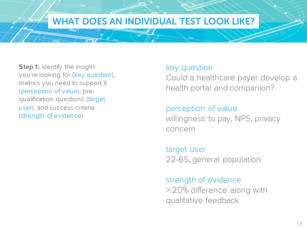 WHAT DOES AN INDIVIDUAL TEST LOOK LIKE? Step 1:...