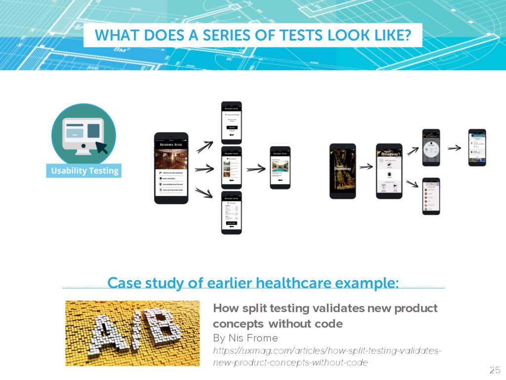 Case study of earlier healthcare example: How s...