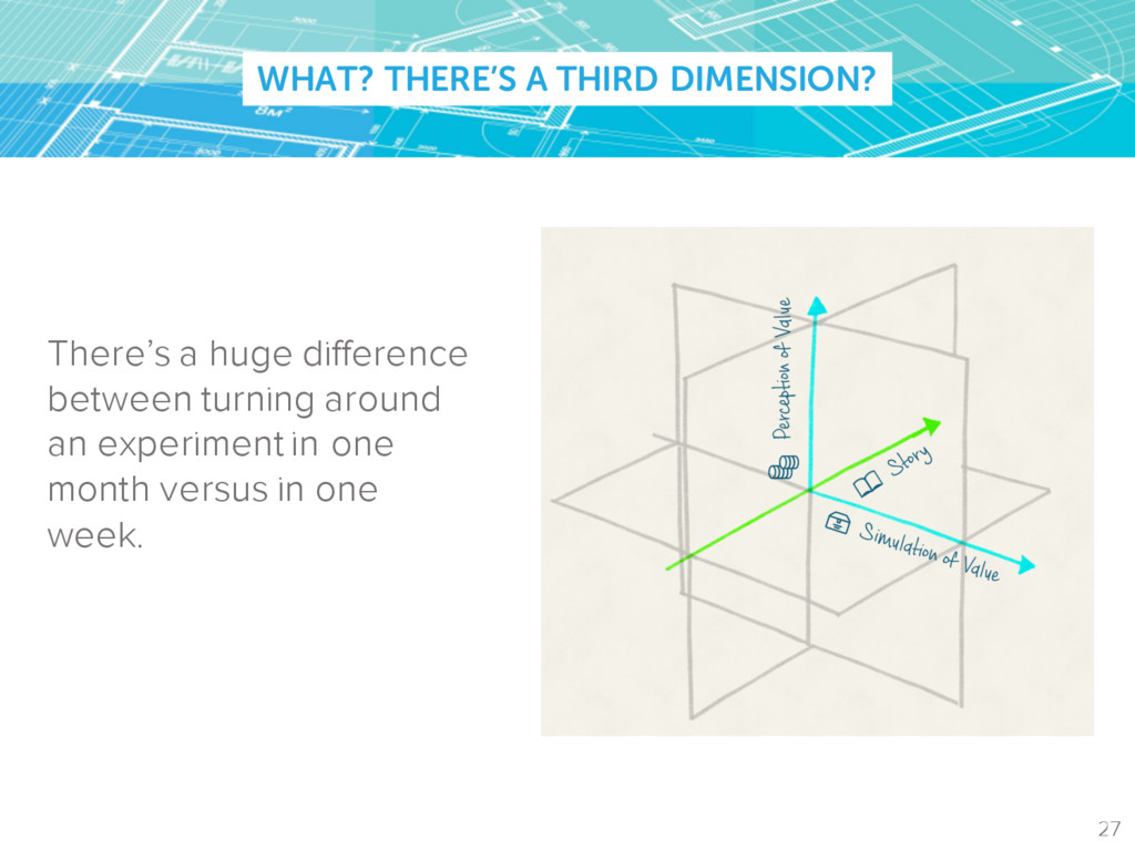 WHAT? THERE'S A THIRD DIMENSION? There's a huge...