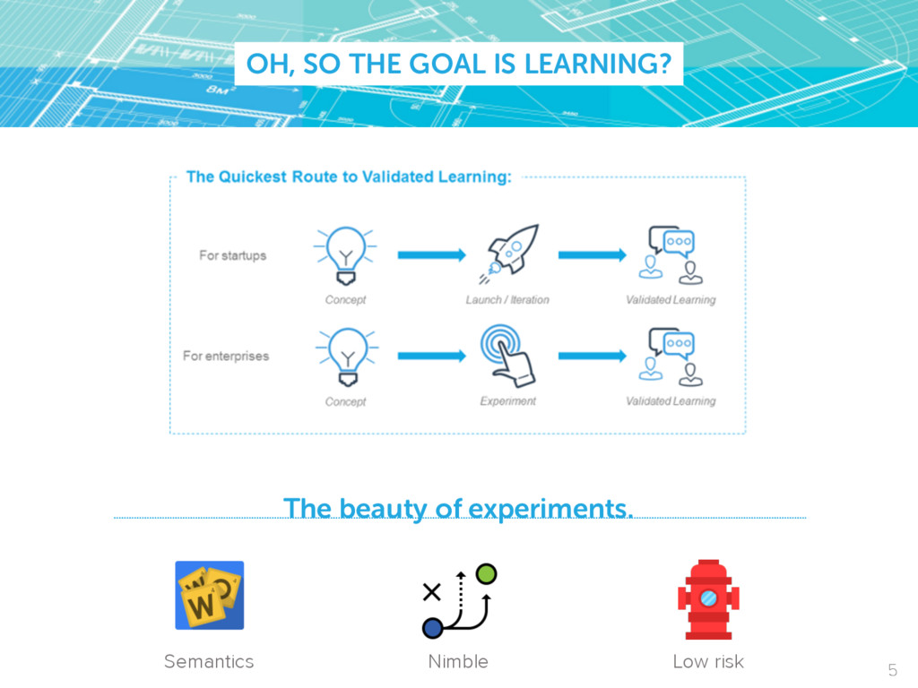 OH, SO THE GOAL IS LEARNING? The beauty of expe...