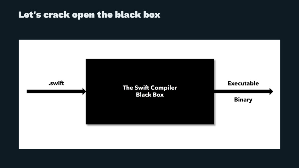 Let's crack open the black box