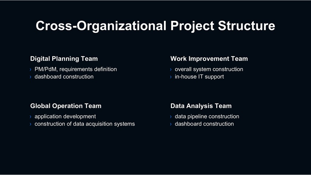 Cross-Organizational Project Structure › PM/PdM...