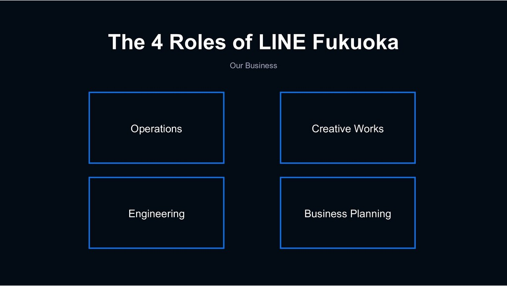 The 4 Roles of LINE Fukuoka Our Business Busine...