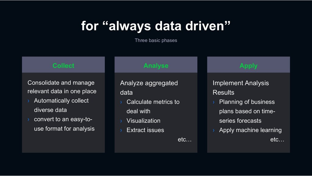 """for """"always data driven"""" Three basic phases Col..."""