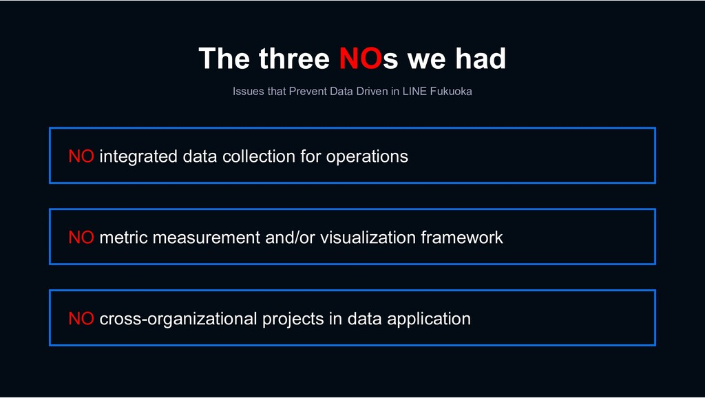 The three NOs we had Issues that Prevent Data D...