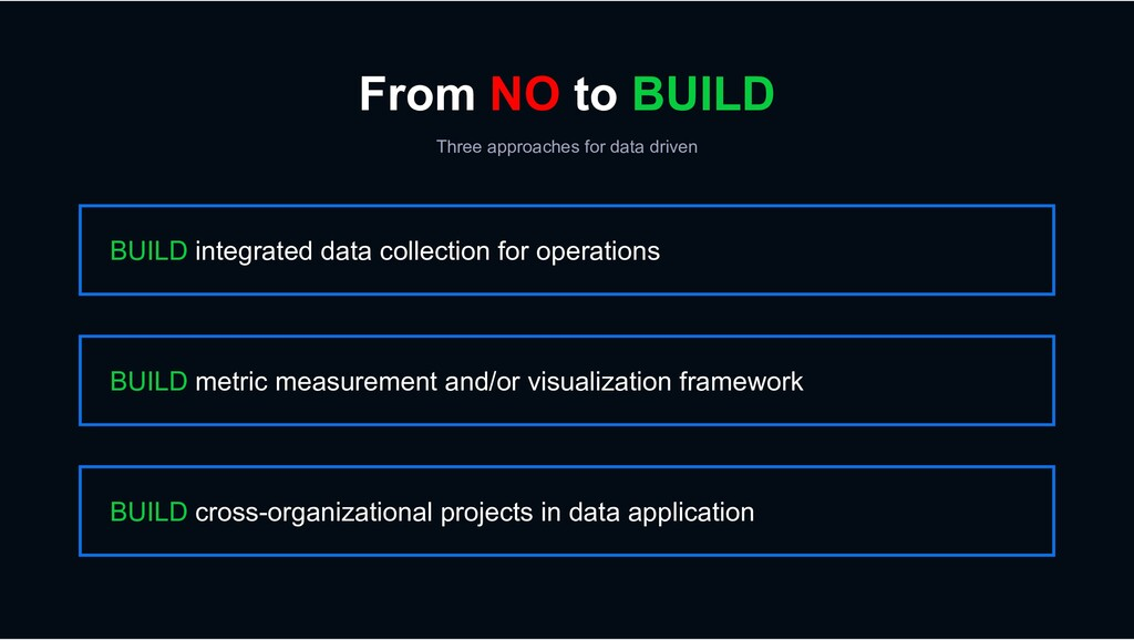 From NO to BUILD Three approaches for data driv...