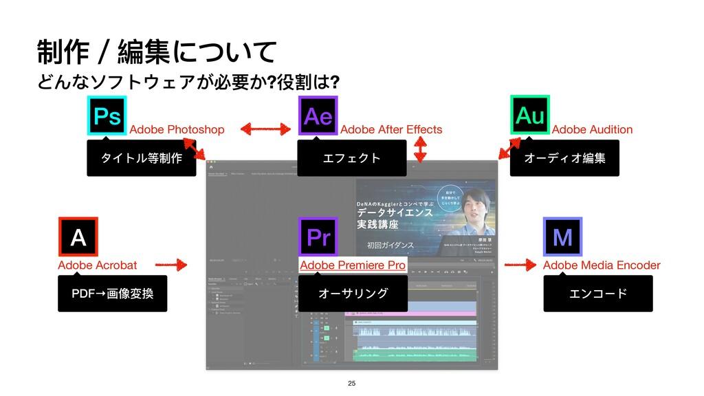 ګ֢҈娒ᵞͺ͚ͼ ͿΩϊϢϕγδί͢ᥝ͡?ۆ΅? Adobe Premiere Pro...