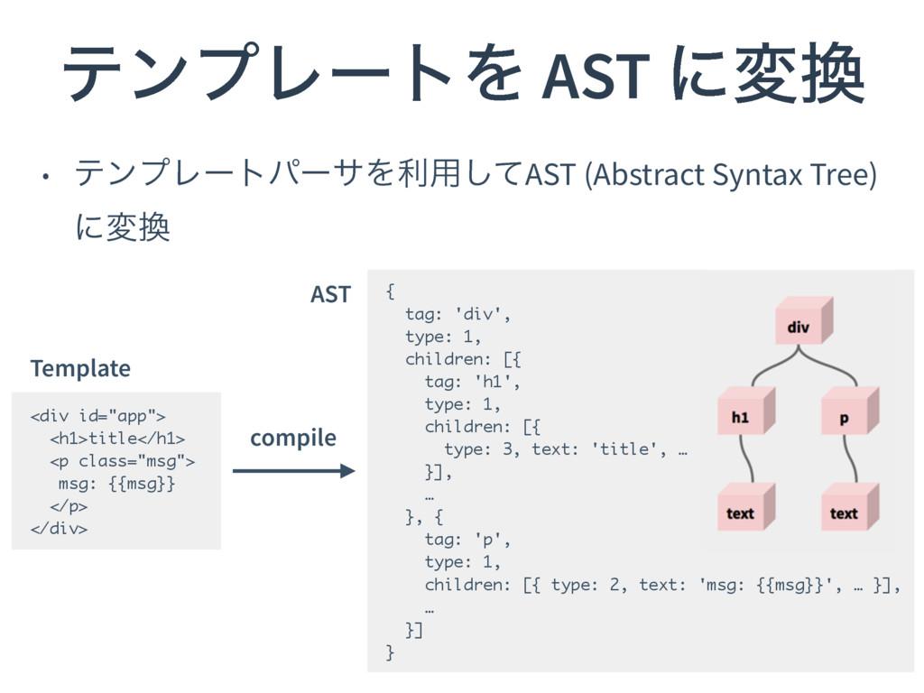 ςϯϓϨʔτΛ AST ʹม • ςϯϓϨʔτύʔαΛར༻ͯ͠AST (Abstract S...